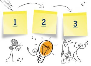 3 steps to stellar results
